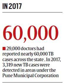 tuberculosis, tb cases, pune clinics, pune hospitals, health dept, pmc, tb patients pune, indian express