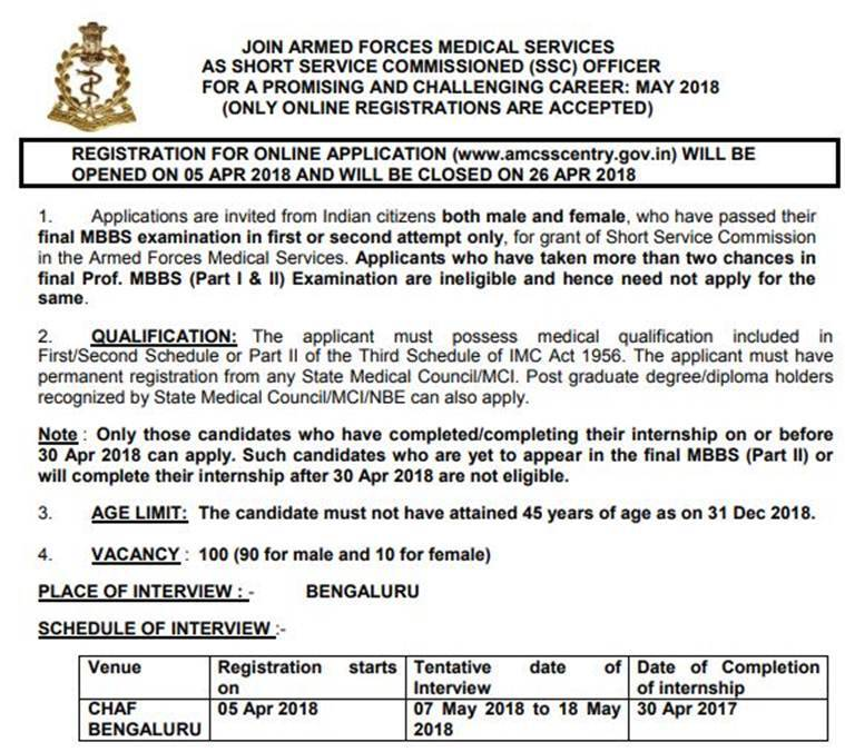AFMC SSC Officers Recruitment 2018, SSC Officers Recruitment 2018, amcsscentry.gov.in, Armed Force Medical Officers Recruitment, Armed Force Medical Officers Recruitment 2018, Job News, Defence Job News, Indian Express, Indian Express News