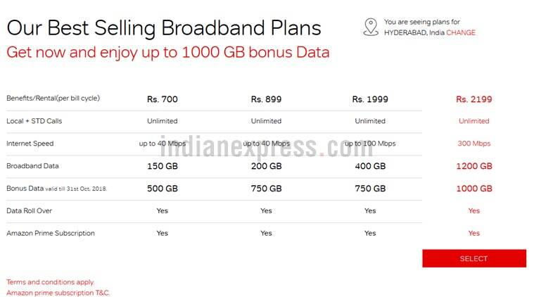 Airtel's 300Mbps broadband plan with 1200GB limit is purely for data hoggers