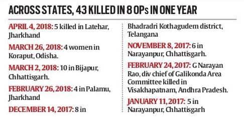maharashtra naxal encounter, maoist attack, Gadchiroli naxal encounter, naxals killed in maharashtra, naxalites, maharashtra maoist encounter, maharashtra news