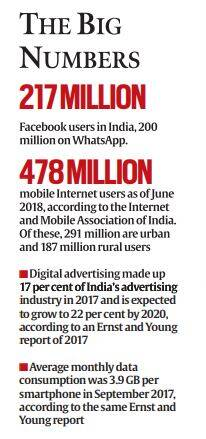 Data theft, Facebook data breach, Mark Zuckerberg, Cambridge Analytica, Facebook, Christopher Wylie, Google, Social media user data, Personal information, App info, Indian Express