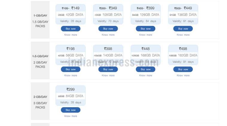 Airtel, Airtel Rs 249 plan, Airtel Rs 249 vs Jio Rs 299, Airtel Rs 349 prepaid, Airtel Rs 249 prepaid offer, Airtel vs Jio prepaid, Airtel prepaid