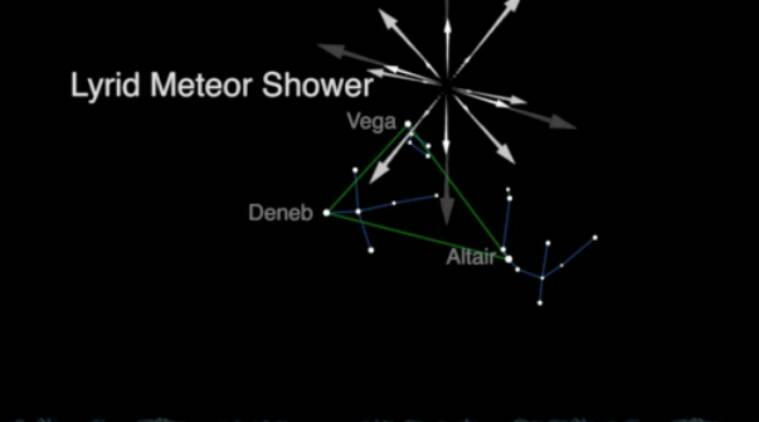 Lyrid Meteor Shower is Back