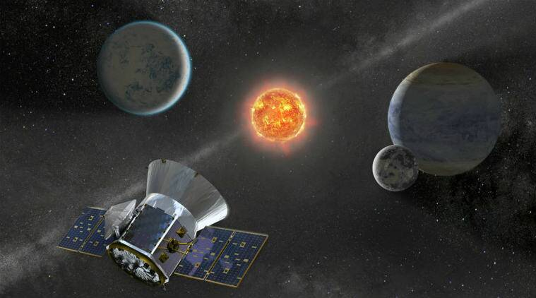 NASA Tess spacecraft, habitable exoplanets, Transiting Exoplanet Survey Satellite, Kepler Space telescope, SpaceX Falcon 9, dwarf star, Hubble telescope, terrestrial planets