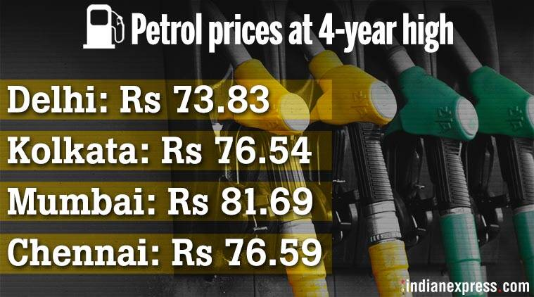 Diesel price rises to highest-ever ₹64.58