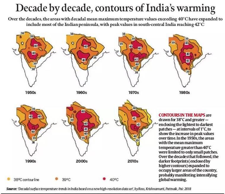 patterns of weather heating and cooling in India