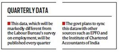 Centre to release detailed data set on job scenario from October