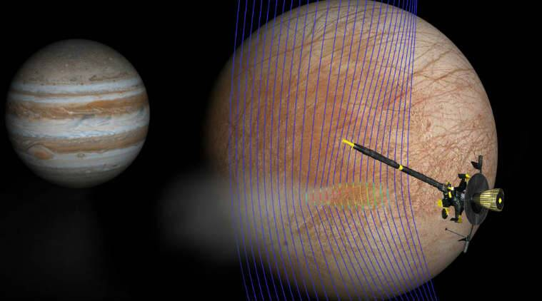 Europa magnetic field, NASA Galileo spacecraft, Jupiter moon Europa, Europa water vent, magnetometry, NASA Hubble telescope plumes, plasma, solar system bodies