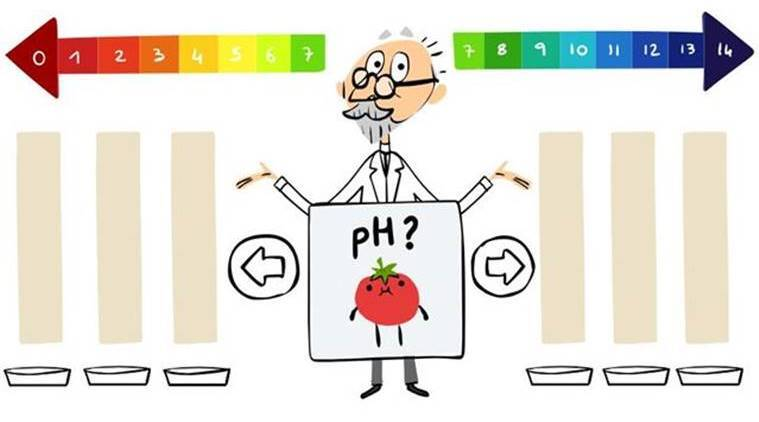 SPL Sørensen, S. P. L. Sorensen, Google doodle remembers Danish biochemist who introduced pH scale