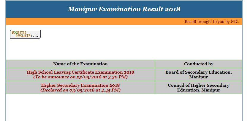 hslc result, marseults, Manipur HSLC results 2018