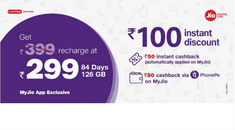 Reliance Jio, Jio Holiday Hungama offer, Reliance Jio Holiday Hungama offer, Jio Rs 100 cashback, Jio Rs 100 discount, Jio Rs 399 prepaid plan, Reliance Jio Rs 100 cashback offer, Jio recharge