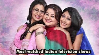 Kundali Bhagya Kumkum Bhagya Most watched Indian television shows