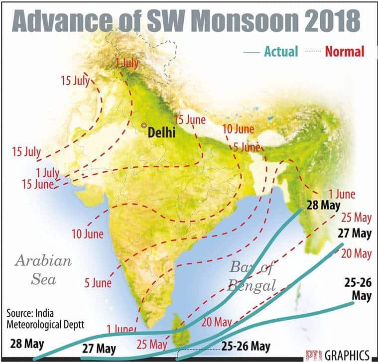 Southwest Monsoon hits Kerala, says Skymet