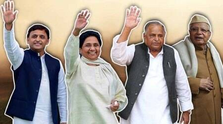 Four UP ex-CMs hold on to government bungalows despite SC order; here'swhy