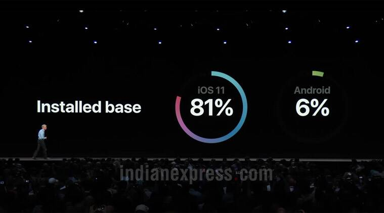 Wwdc Keynote When Apple Compared Ios 11 User Base With Google S Android Technology News The Indian Express