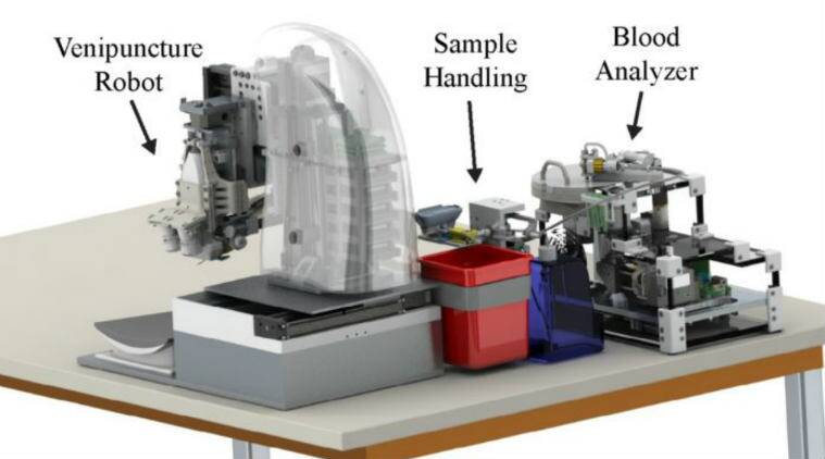 Blood testing robot, blood diagnostics, Rutgers University-New Brunswick, venipuncture, lab-on-a-chip, Point-of-care testing, blood test reports, clinical procedures, blood testing technology, microfluidic systems
