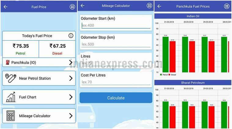 petrol price, petrol price today, petrol price hike, diesel price today, apps to check petrol price, check petrol price, petrol price in new delhi, petro price in mumbai, diesel price in new delhi, statewise petrol price, fuel prices today