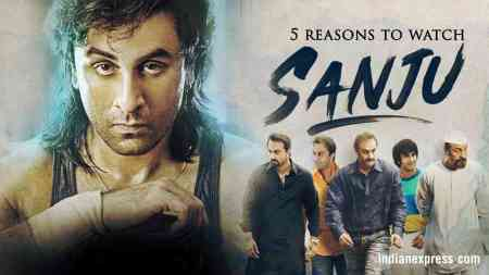 sanju film release