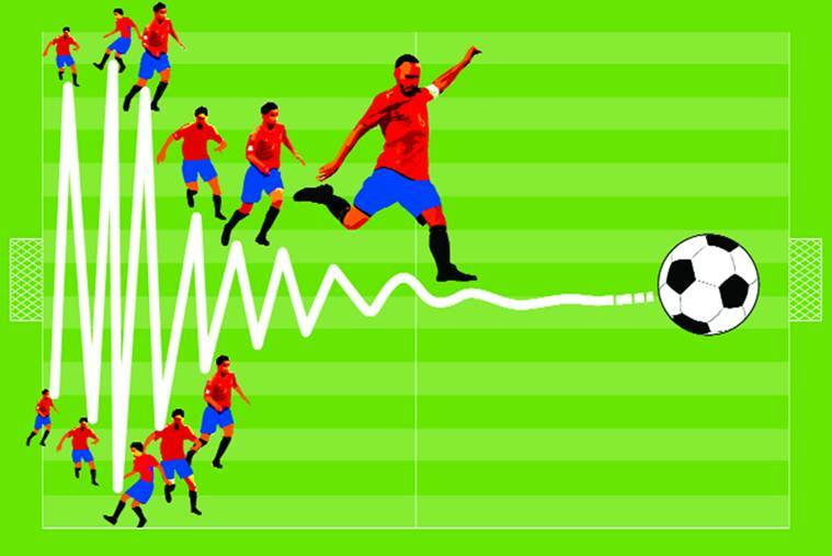 fifa world cup 2018 tiki ta ta time as spain give passing game a