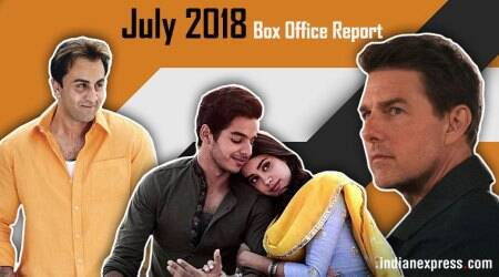 July box office report: Sanju breaks records, Dhadak survives