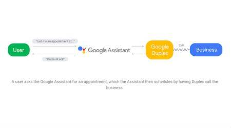Google Duplex AI Assistant to replace humans in call centres; company says no