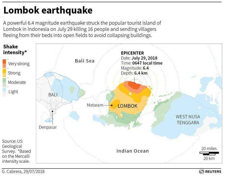 Jakarta earthquake, Lombok Island earthquake, 6.4 magnitude earthquake, trekkers stranded on Mount Rinjani, death toll at 16, help deployed, helicopter deployed, food distributed, World News, Indian Express