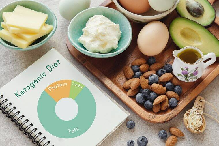 extreme dieting methods, dieting, extreme weight loss methods, baby food diet, keto diet, cotton ball diet, tapeworm diet, lemonade diet, master cleanser, dieting methods, weird dieting methods, health trends, indian express, indian express news