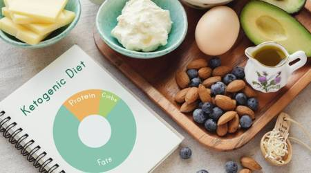 Catching up with Keto: Miracle diet or just a fad which is going to keep you hungry and thin?