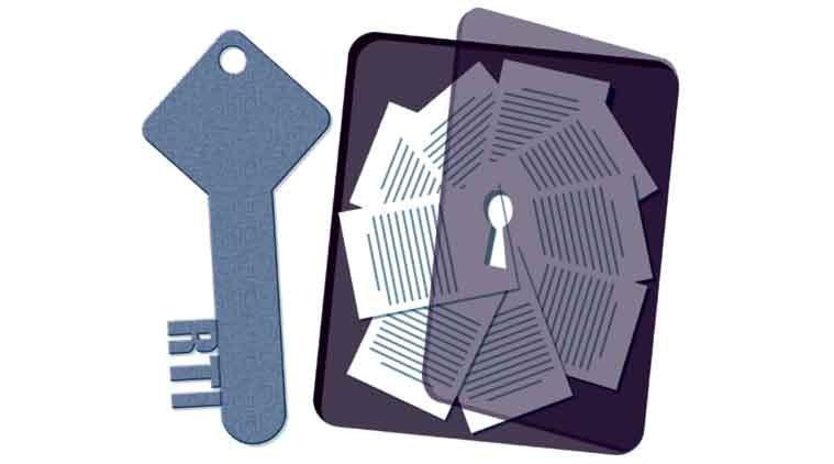 Opposition parties commit to fight against any amendment in RTI Act