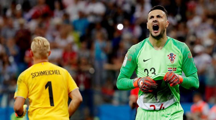 Image result for subasic schmeichel