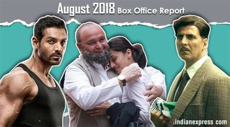 Box office report 2018: Month of August turns out to be average for Bollywood