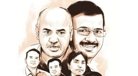 Charges Against AAP MLAs How the cases fell