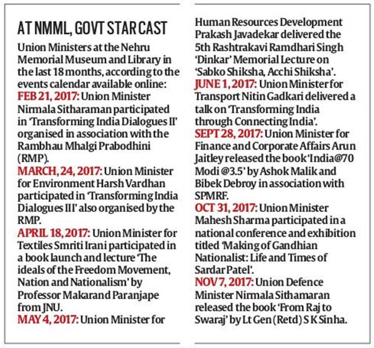 From UPA to NDA, changing colours of Nehru Memorial