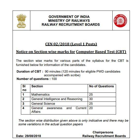 rrb, rrb group d, rrb group d recruitment exams, rrb group d exams 2018, railway exams