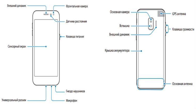 User manual of Samsung's upcoming Android Go smartphone spottedonline