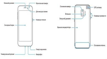 User manual of Samsung's upcoming Android Go smartphone spotted online
