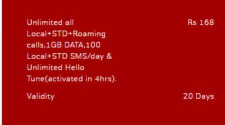 Airtel's Rs 168 prepaid recharge plan: 28GB data, unlimited calling, free Hello Tune
