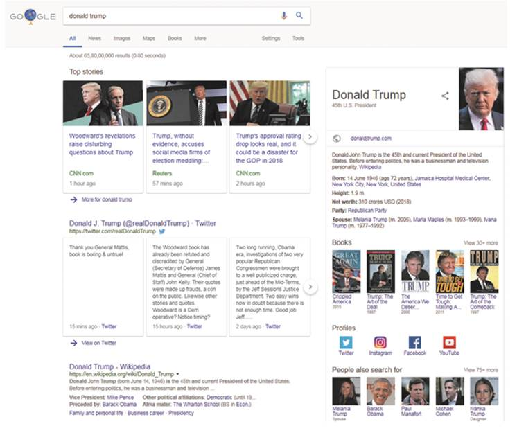 Does Google search have a political bias?