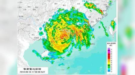 What is TyphoonMangkhut?