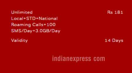 Airtel Rs 181 prepaid recharge pack offers 3GB data per day, unlimited calls for 14 days