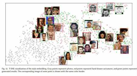 AI caricatures, artificial intelligence, Stanford University, machine learning, digital caricatures CariGAN, graphics tools, caricatured avatars, geometric mapping, portrait caricatures, facial image generation