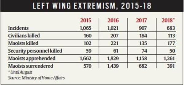 What change in CPI(Maoist) leadership could mean to Left Wing Extremism in India