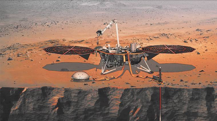 NASA, NASA mission, NASA spacecraft, InSight spacecraft, astronomy, spacecraft on Mars, study on mars, astronomyn news, indian express