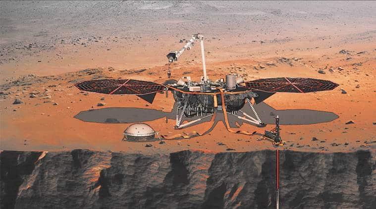 NASA, NASA mission, NASA spacecraft, InSight spacecraft, astronomy, spacecraft on Mars, study on mars, astronomyn news, indian express
