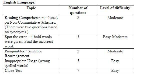 ibps clerk numerical ability questions with answers pdf