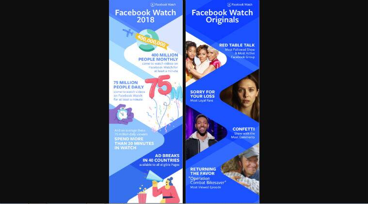 Facebook Watch Now Available On Desktop, Four Originals Renewed For 2nd Season