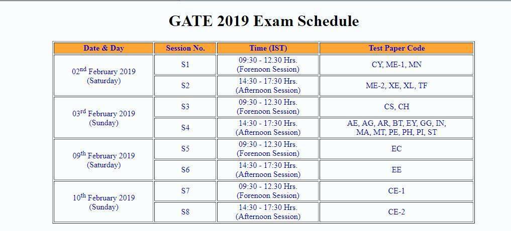 gate 2019, gate 2019 exam date, gate 2019 admit card, gate admit card download, gate.iitm.ac.in, iit madras, gate 2019 syllabus, gate 2019 exam date, gate 2019 registration date, gate 2019 fees, education news