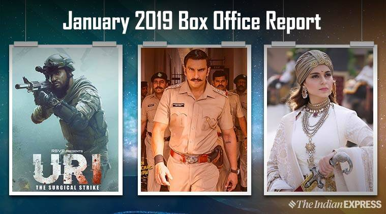 january box office report