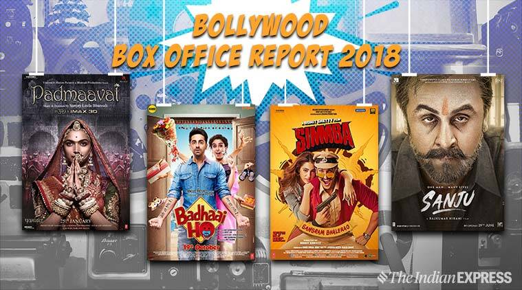 bollywood box office report 2018