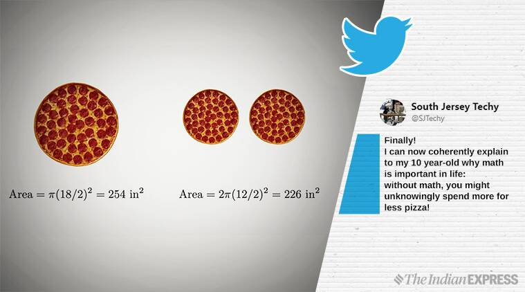 pizza, pizza math, more pizza math, pizza debate, unusual facts, viral news, trending news, indian express